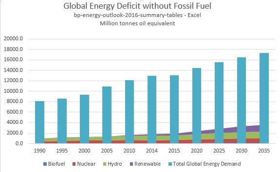 energydeficit
