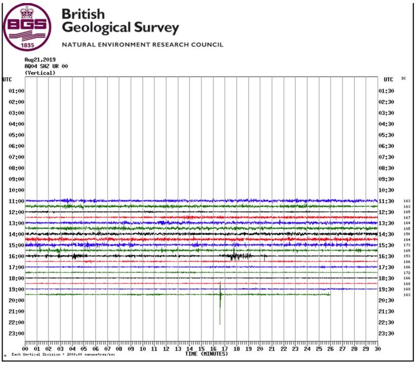 190821 seismograph pnr