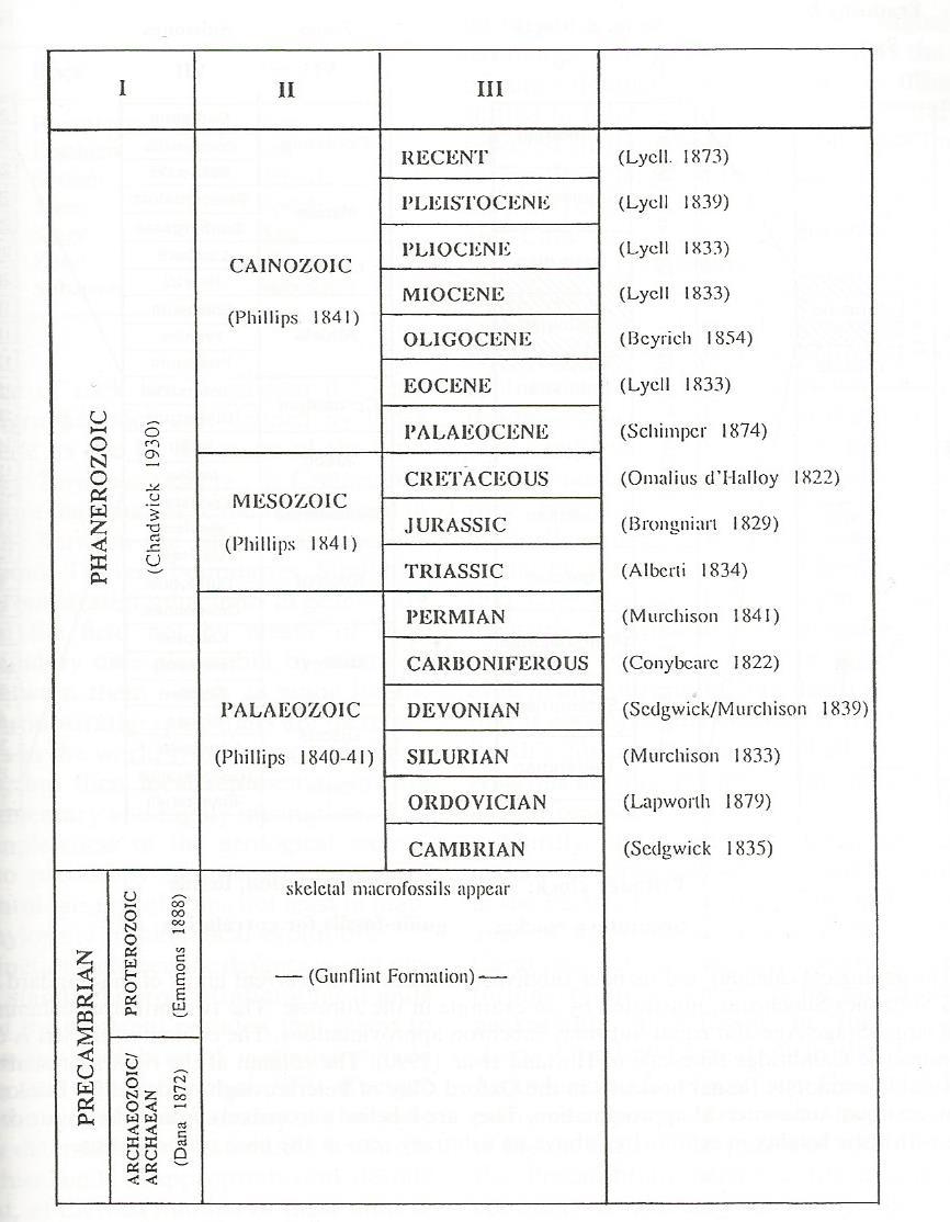 columnnames